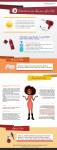 Infographie entretenir ses cheveux