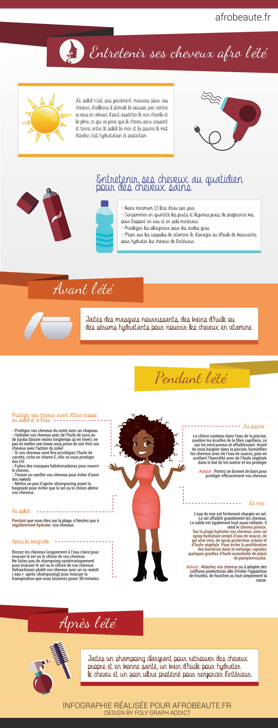 Infographie entretenir ses cheveux afro en été